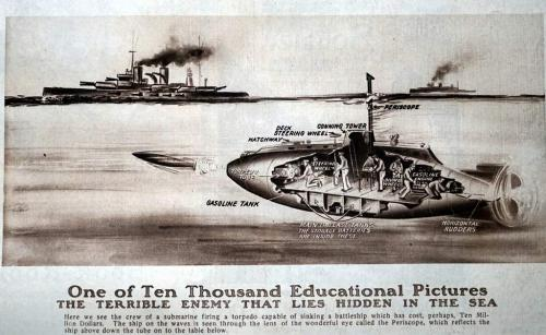 A sepia-toned ad with a crosscut image of a submarine